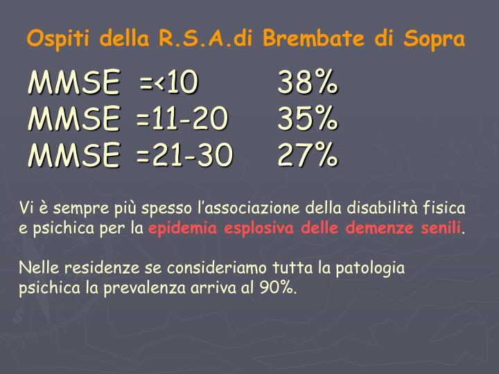 MMSE  =<10  38%