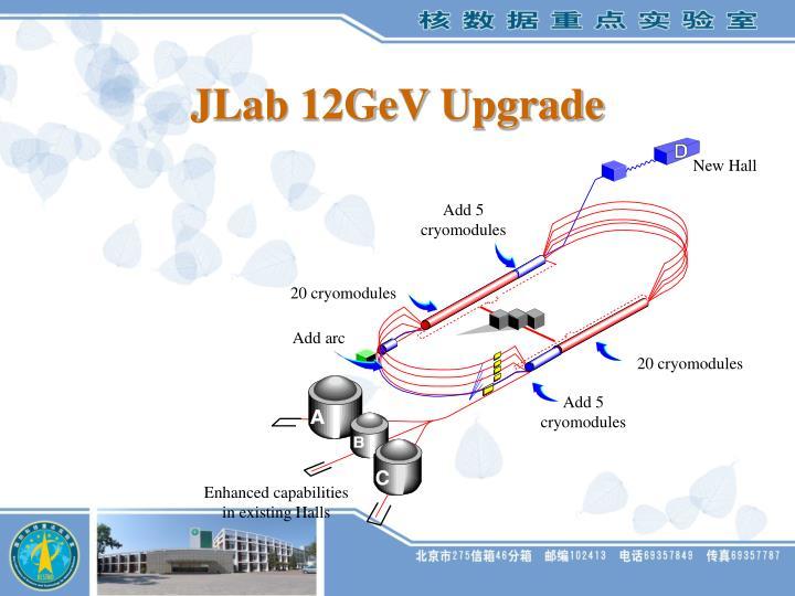 JLab 12GeV Upgrade