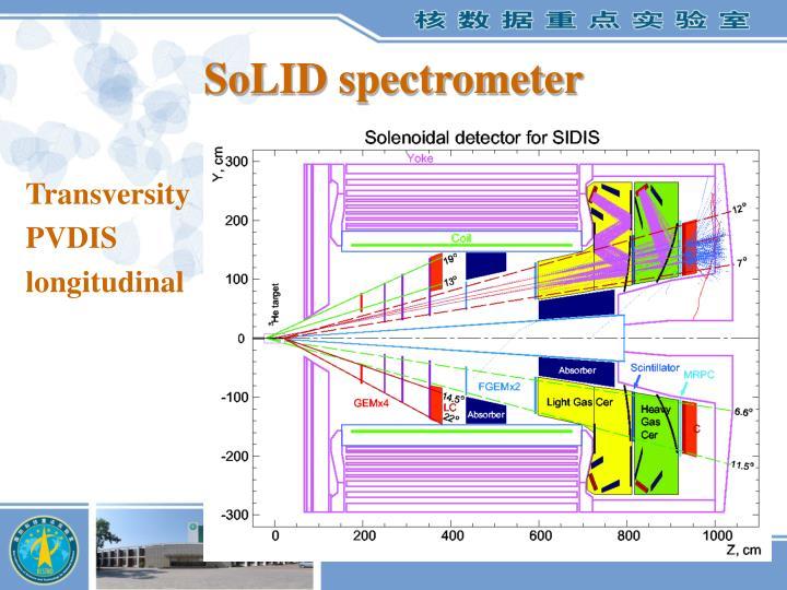 SoLID spectrometer