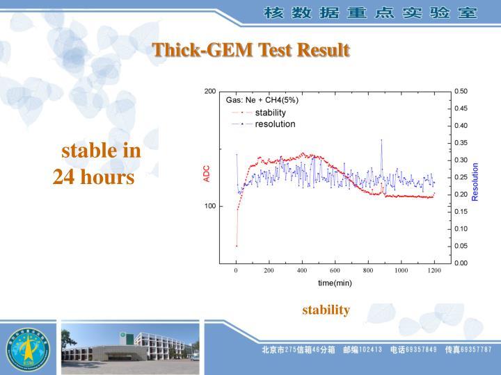 Thick-GEM Test Result