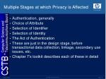 multiple stages at which privacy is affected