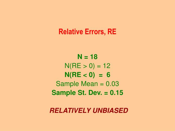Relative Errors, RE