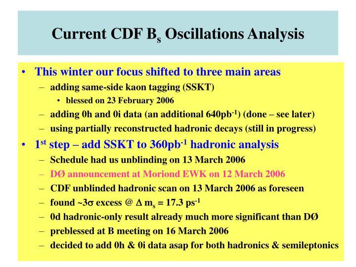Current CDF B