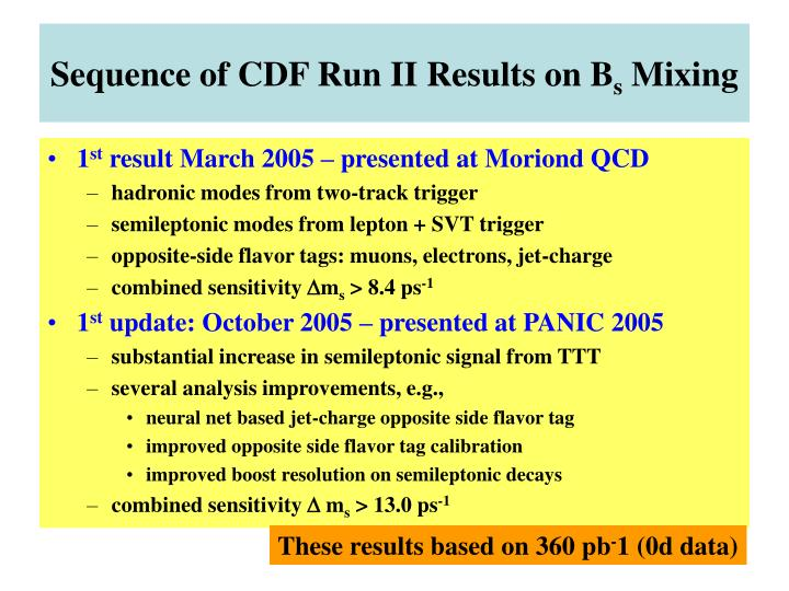 Sequence of CDF Run II Results on B