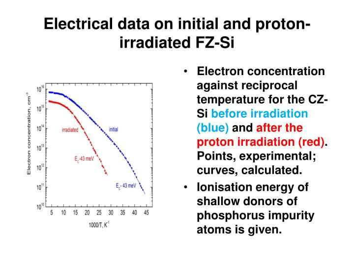 Electrical data on initial and proton-irradiated FZ-Si