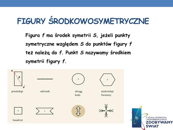 figury Środkowosymetryczne