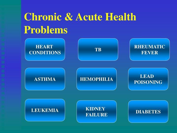 Chronic & Acute Health Problems