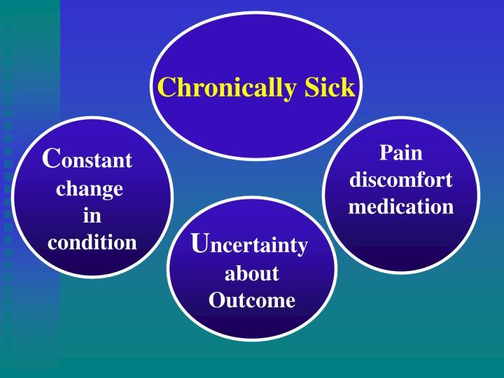 Chronically Sick
