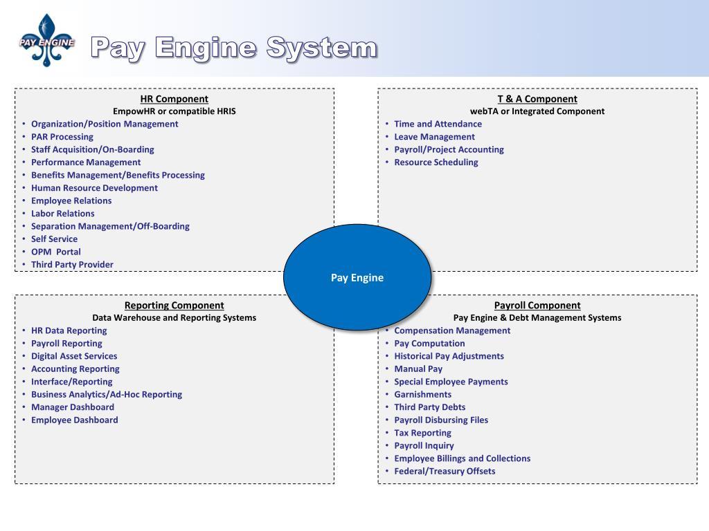 Leave Management System Project