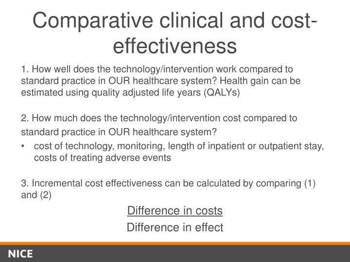 Comparative clinical and cost-effectiveness