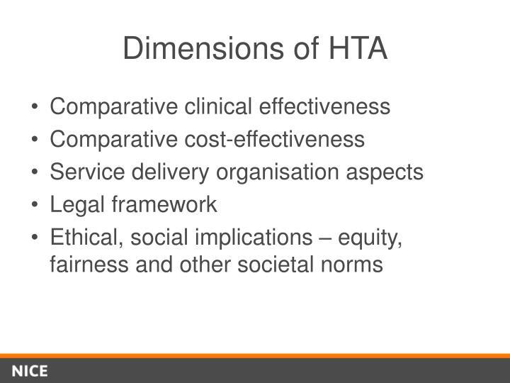 Dimensions of HTA