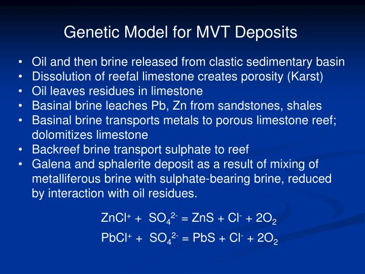 Genetic Model for MVT Deposits