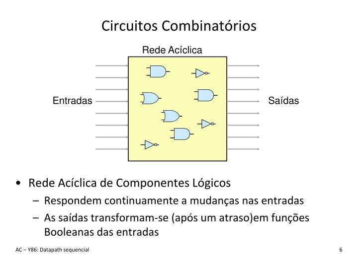 Rede Acíclica