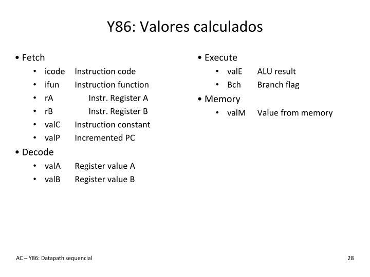 Y86: Valores calculados