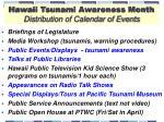 hawaii tsunami awareness month distribution of calendar of events