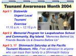tsunami awareness month 2004