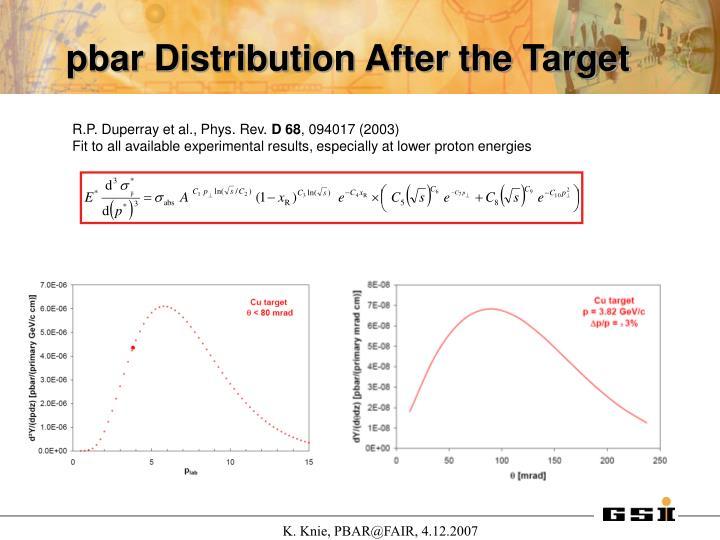 pbar Distribution After the Target