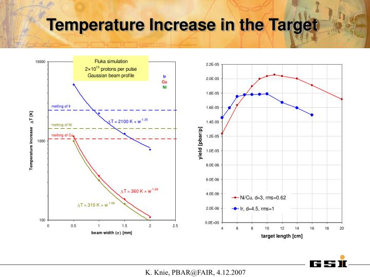 Temperature Increase in the Target