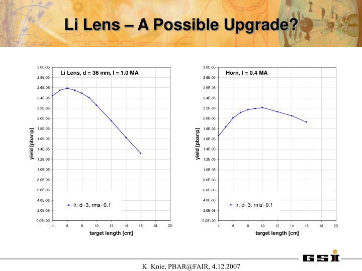 Li Lens – A Possible Upgrade?