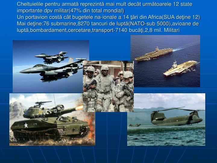 Cheltuielile pentru armată reprezintă mai mult decât următoarele 12 state importante dpv militar(47% din total mondial)