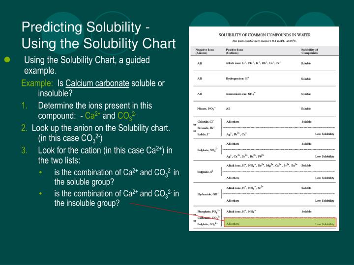 PPT - Predicting Ionic Solubility PowerPoint Presentation - ID:4565092