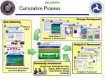 cumulative process
