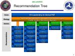 recommendation tree