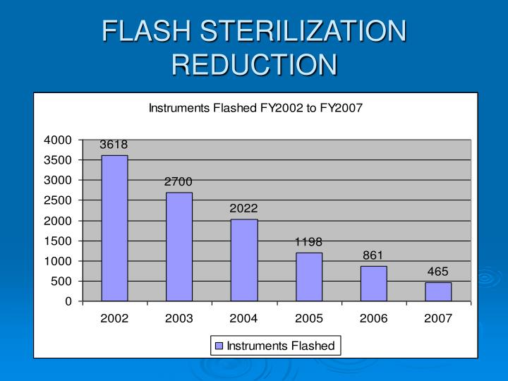 FLASH STERILIZATION REDUCTION