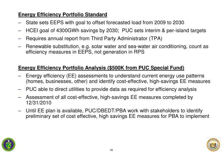 Energy Efficiency Portfolio Standard