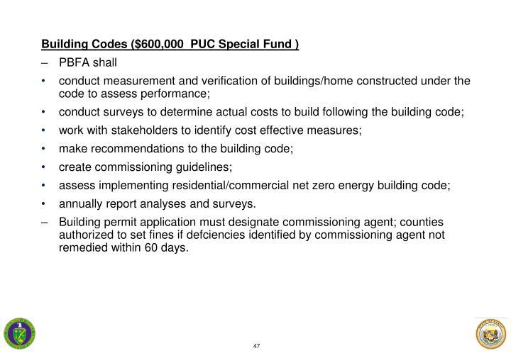 Building Codes ($600,000  PUC Special Fund )
