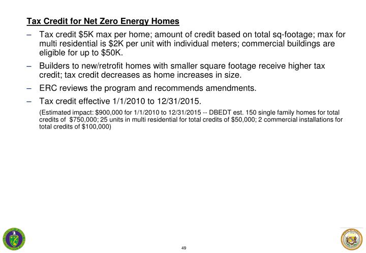 Tax Credit for Net Zero Energy Homes