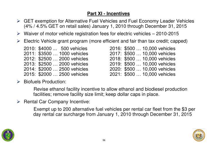 Part XI - Incentives