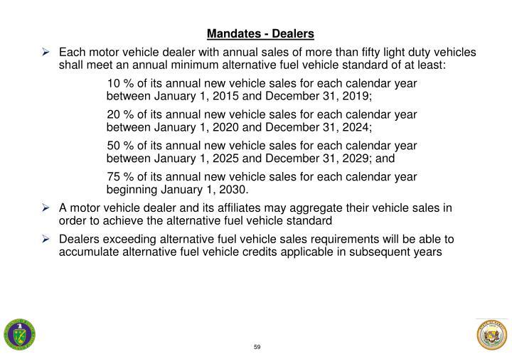 Mandates - Dealers