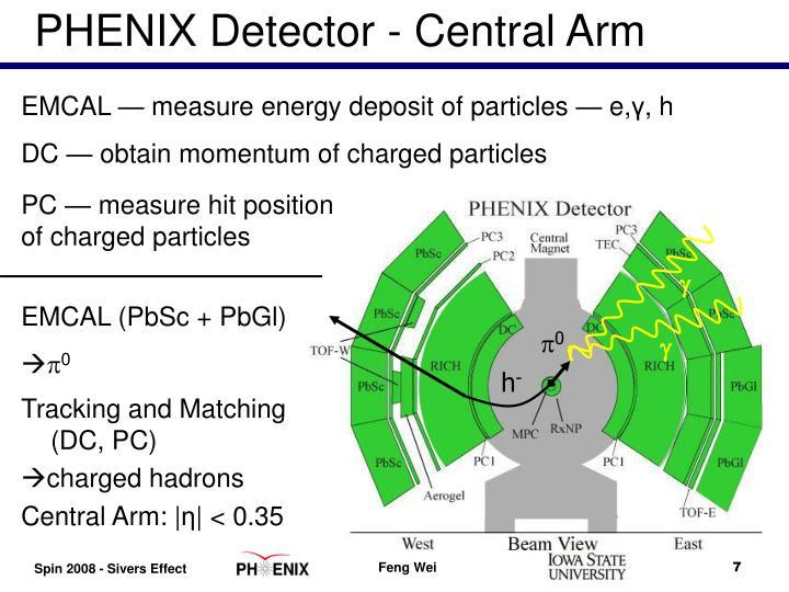 PHENIX Detector - Central Arm