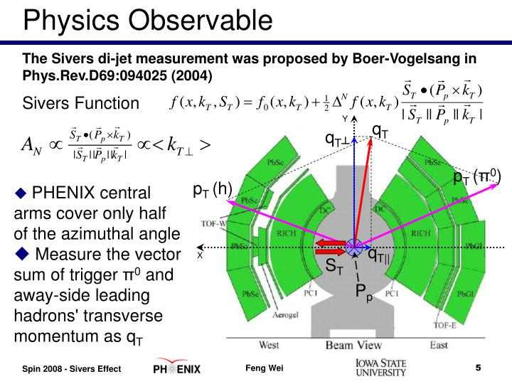 Physics Observable