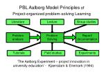 pbl aalborg model principles of project organized problem solving learning