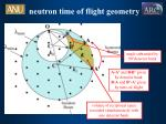 neutron time of flight geometry