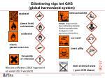 etikettering vlgs het ghs global harmonized system