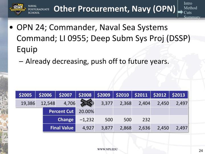 Other Procurement, Navy (OPN)
