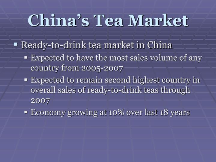 China s tea market
