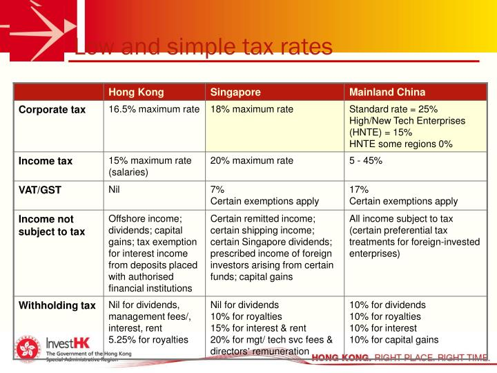 Low and simple tax rates