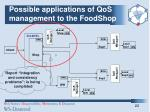 possible applications of qos management to the foodshop