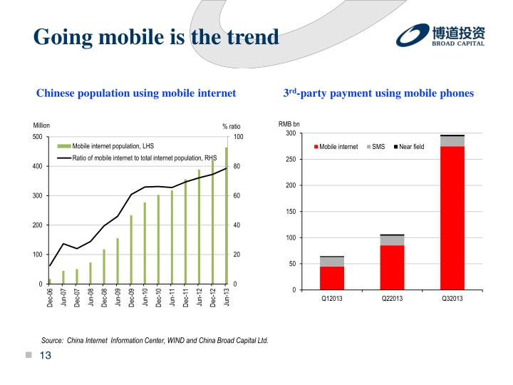 Going mobile is the trend