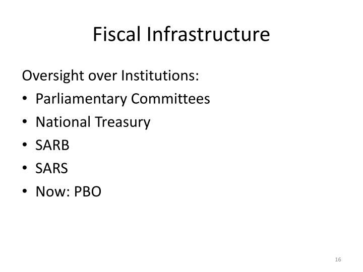 Fiscal Infrastructure