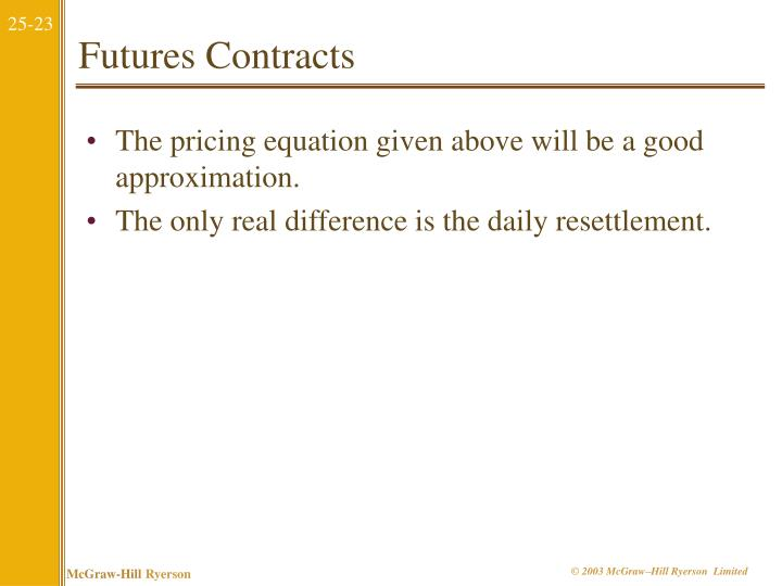 Futures Contracts
