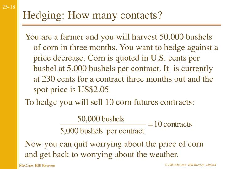 Hedging: How many contacts?