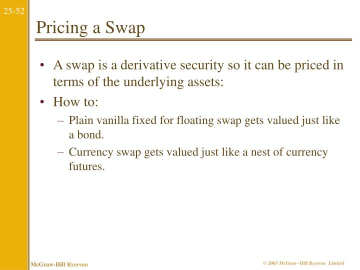 Pricing a Swap