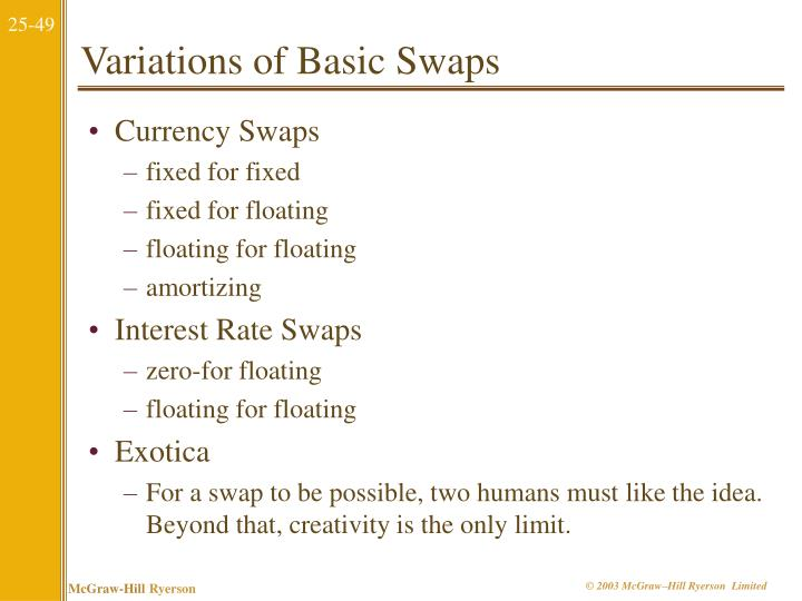 Variations of Basic Swaps