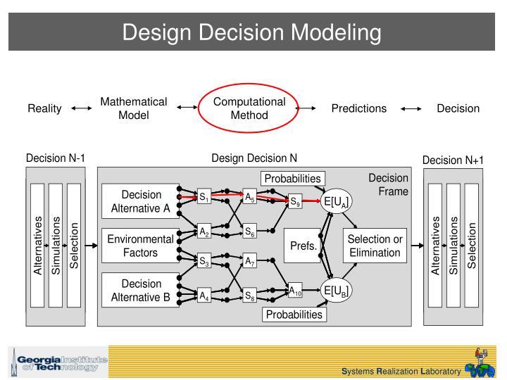 Design decision modeling