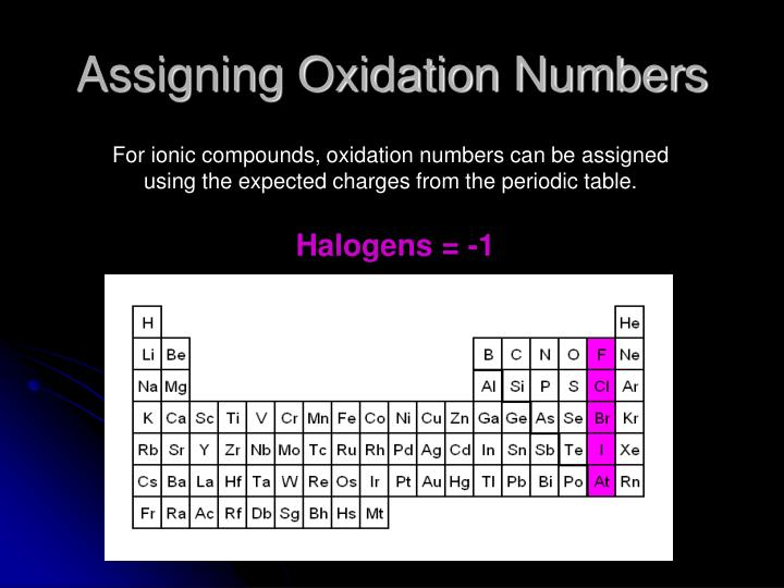 assigning oxidation numbers - Periodic Table Oxidation Numbers